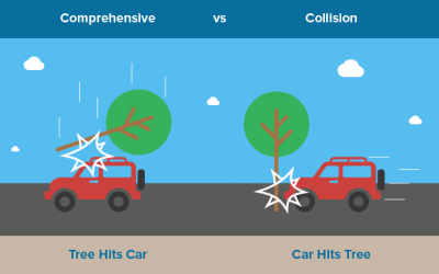The Difference Between Collision and Comprehensive Coverage